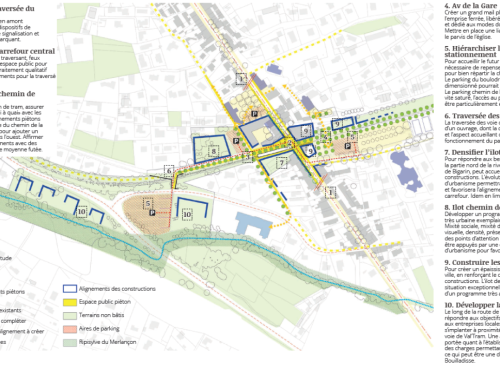 Plo - Plò architectes marseille et urbanistes associés - Bouilladisse