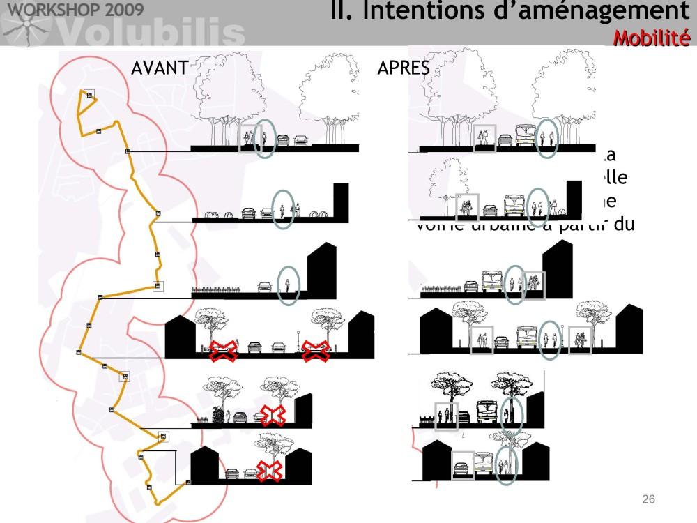 Plo - Plò architectes marseille et urbanistes associés - Volubilis
